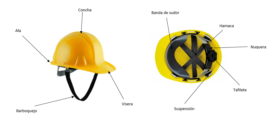 seguridad para cabeza cascos
